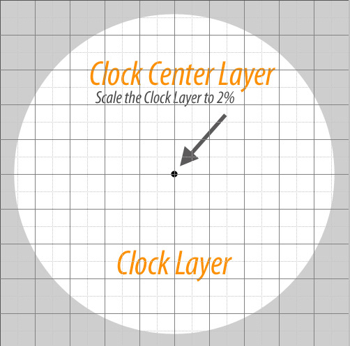 Drawing The Clock Background