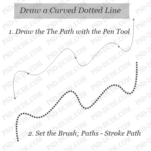 Drawing A Dotted Line In Gimp : Create a dotted line in photoshop tutorial