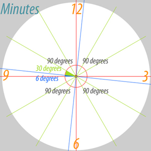 Create a Clock Custom Shape in Photoshop psd-dude.com Tutorials