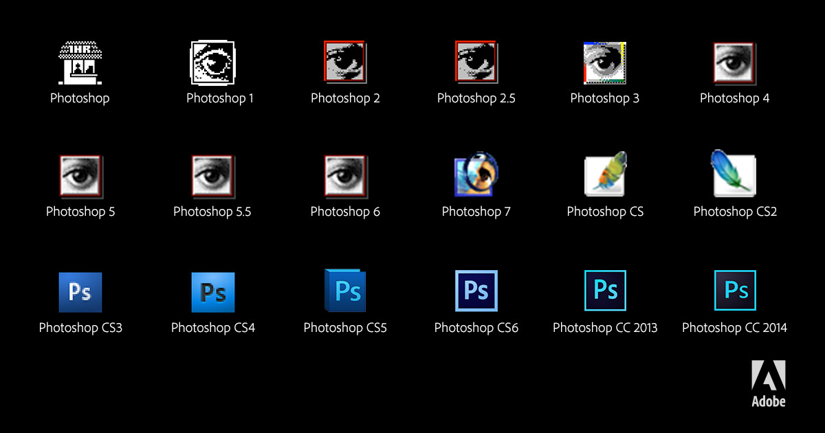 all adobe photoshop shortcut icons