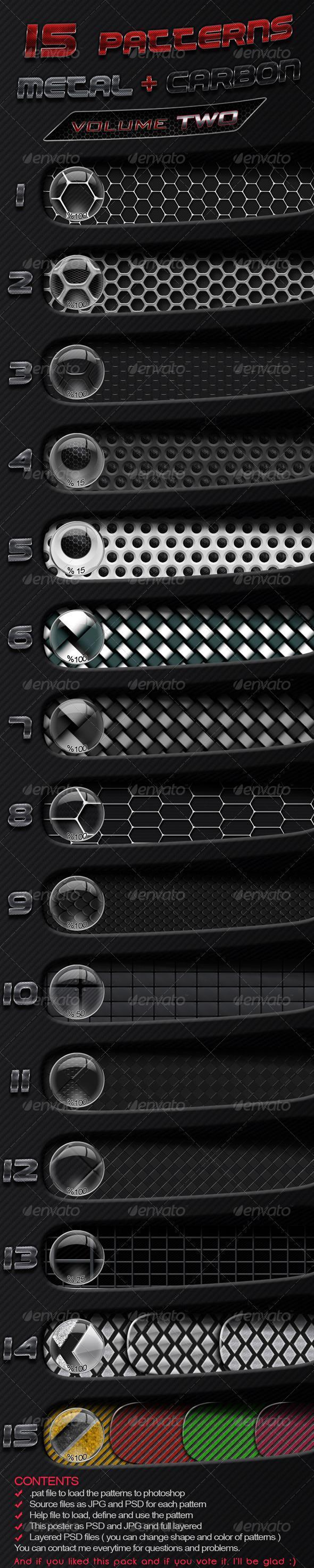 Metal Carbon Mesh Photoshop Premium Patterns