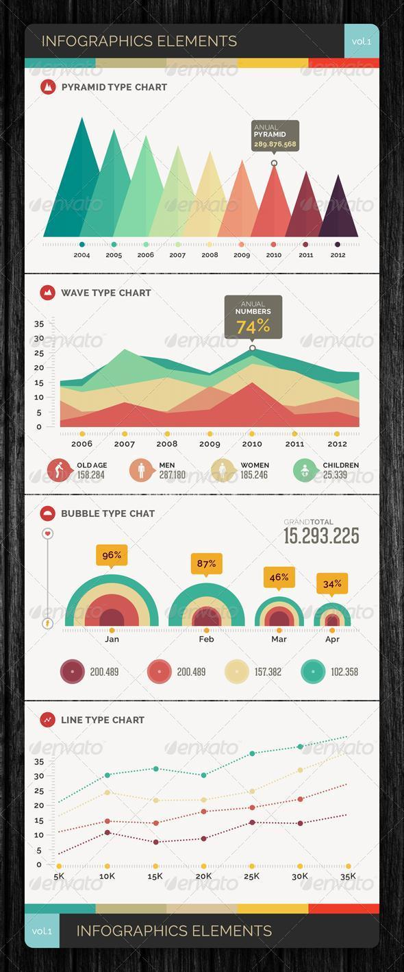 Infographic Charts and Graphs Vector Template