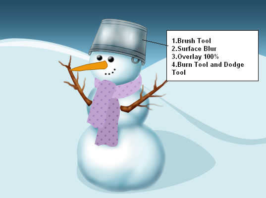 snowman-christmas-card tutorial intermediary image