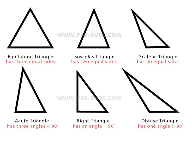 三角形の種類